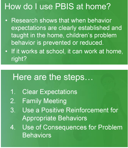 Four steps to using PBIS at home